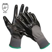Pracovné rukavice FIELDFARE máčané v nitrile